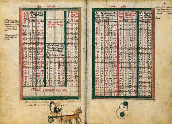 Юлианский календарь был разработан группой александрийских астрономов во главе с Созигеном