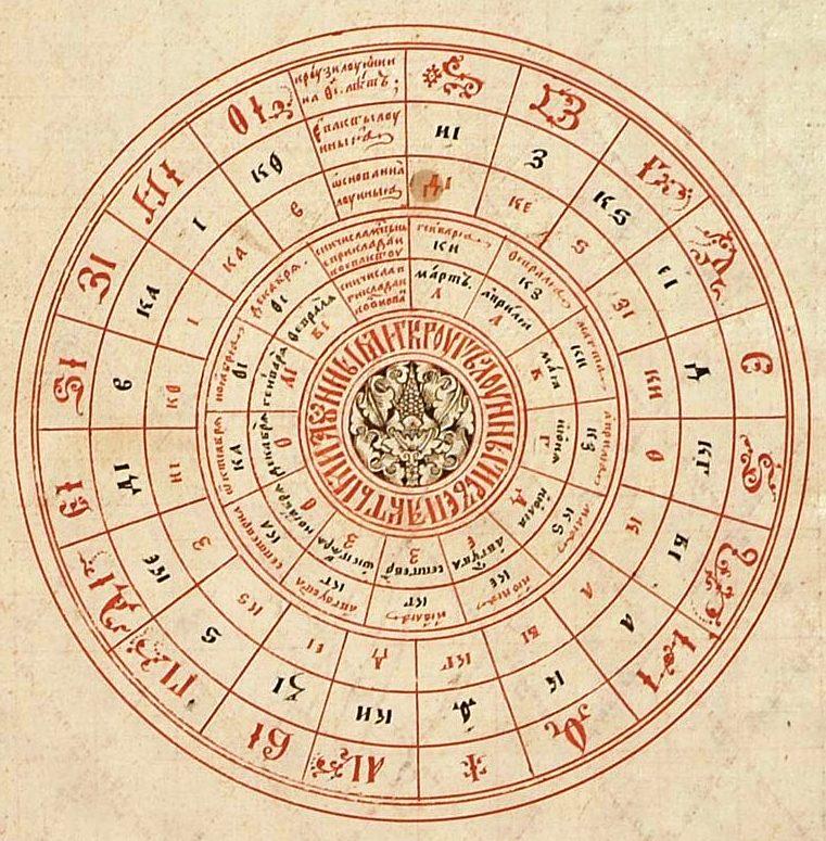 Юлианский календарь на Руси был известен под названием «Миротворный круг»